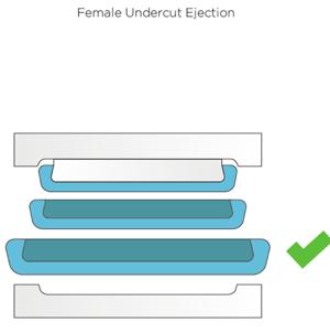 female under cut cross ejection