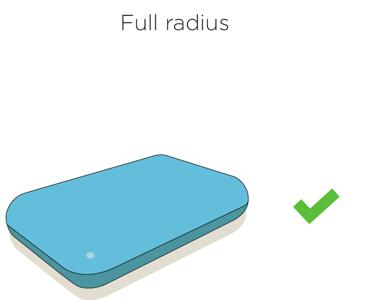 full-radius