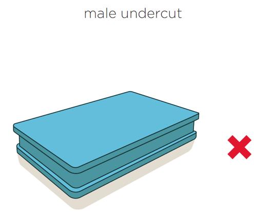 male undercut